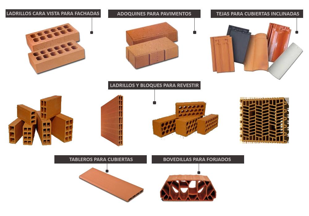 productos_ceramicos