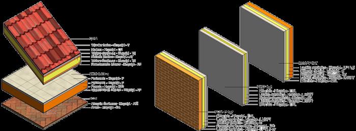 Cubiertas y paredes BIM
